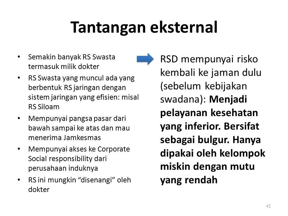 Tantangan eksternal Semakin banyak RS Swasta termasuk milik dokter.