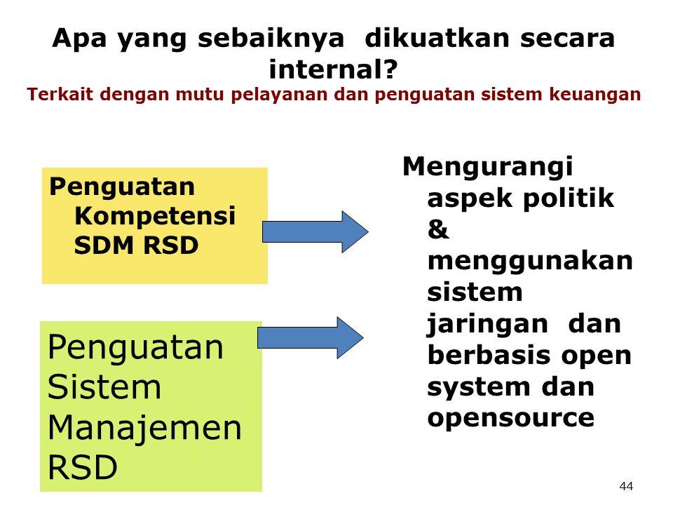 Penguatan Sistem Manajemen RSD
