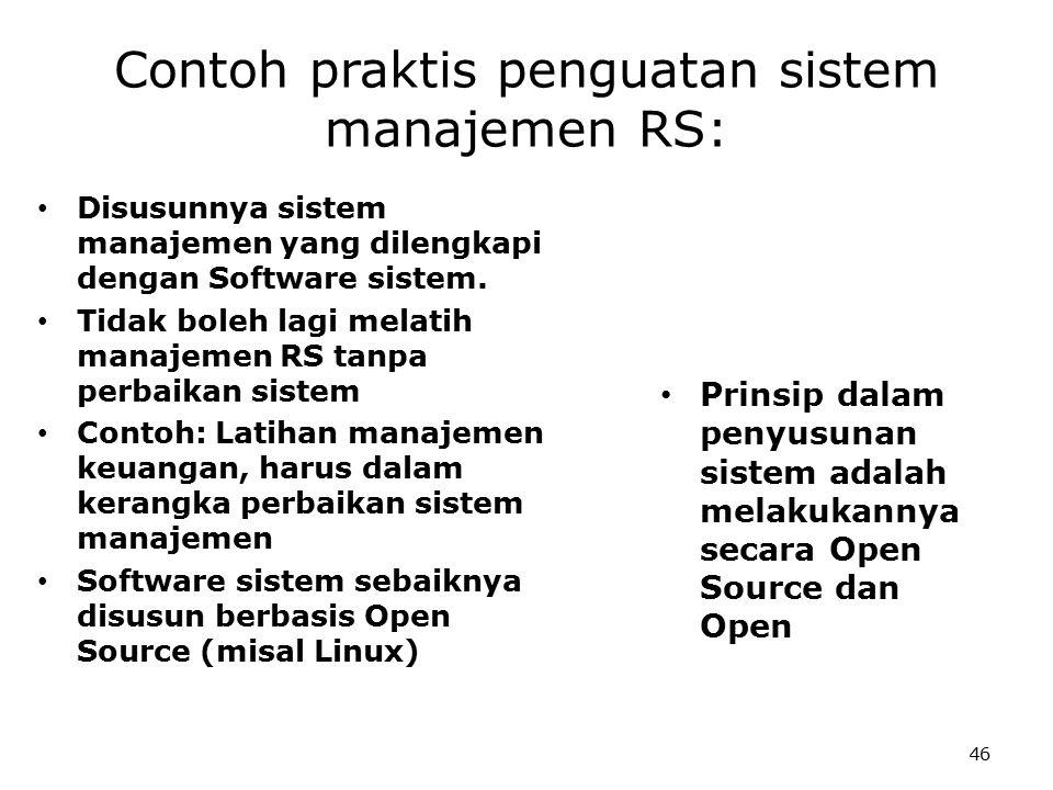 Contoh praktis penguatan sistem manajemen RS: