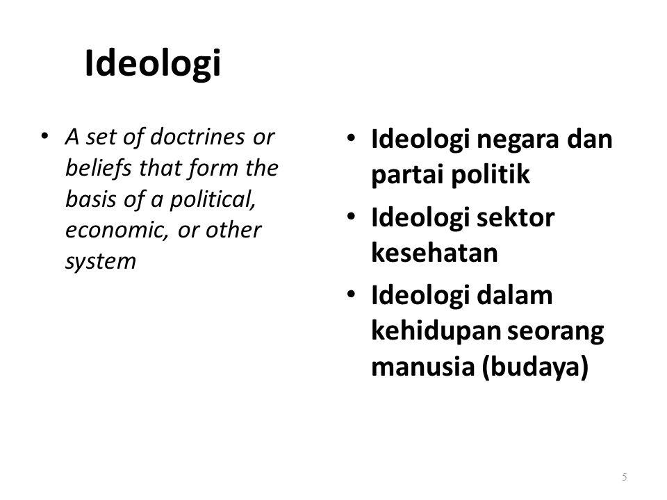 Ideologi Ideologi negara dan partai politik Ideologi sektor kesehatan