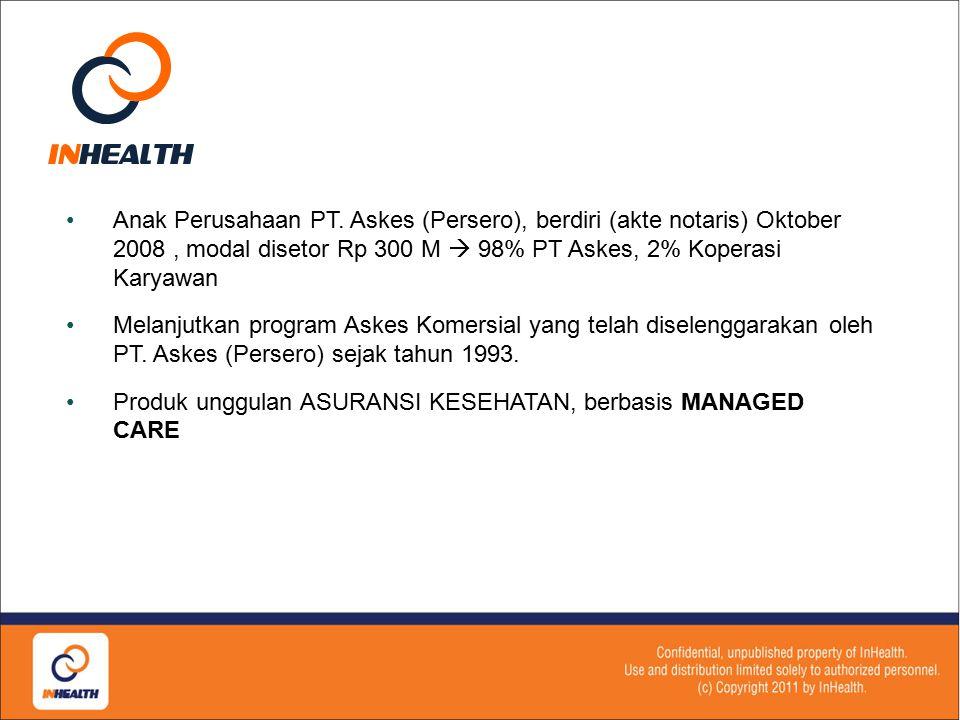 Anak Perusahaan PT. Askes (Persero), berdiri (akte notaris) Oktober 2008 , modal disetor Rp 300 M  98% PT Askes, 2% Koperasi Karyawan