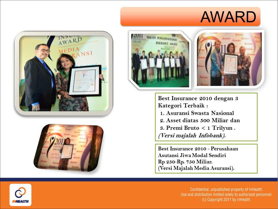 AWARD Best Insurance 2010 dengan 3 Kategori Terbaik : 1. Asuransi Swasta Nasional.