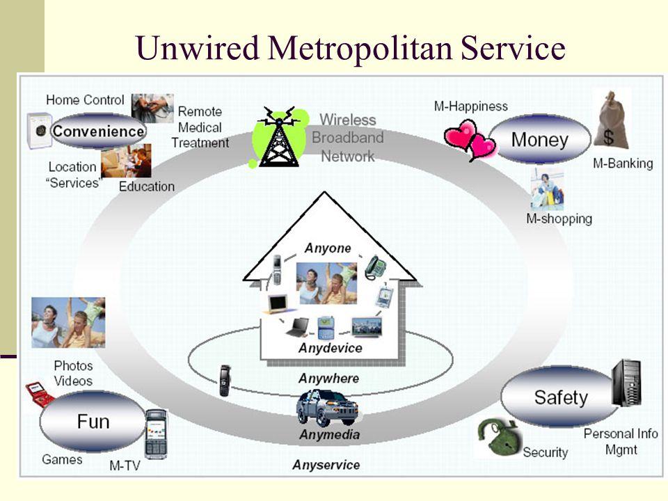 Unwired Metropolitan Service