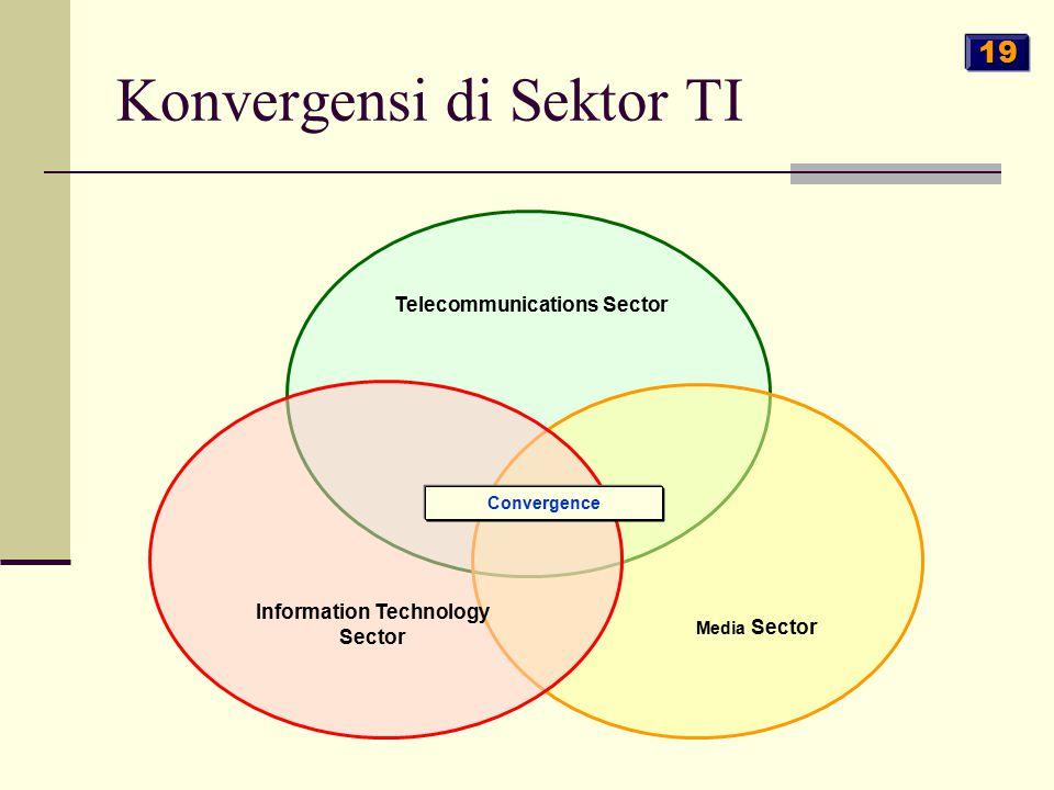 Konvergensi di Sektor TI