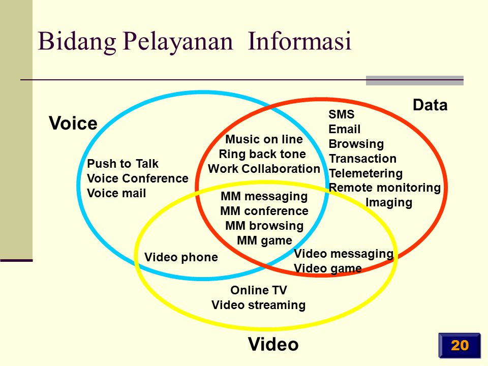 Bidang Pelayanan Informasi
