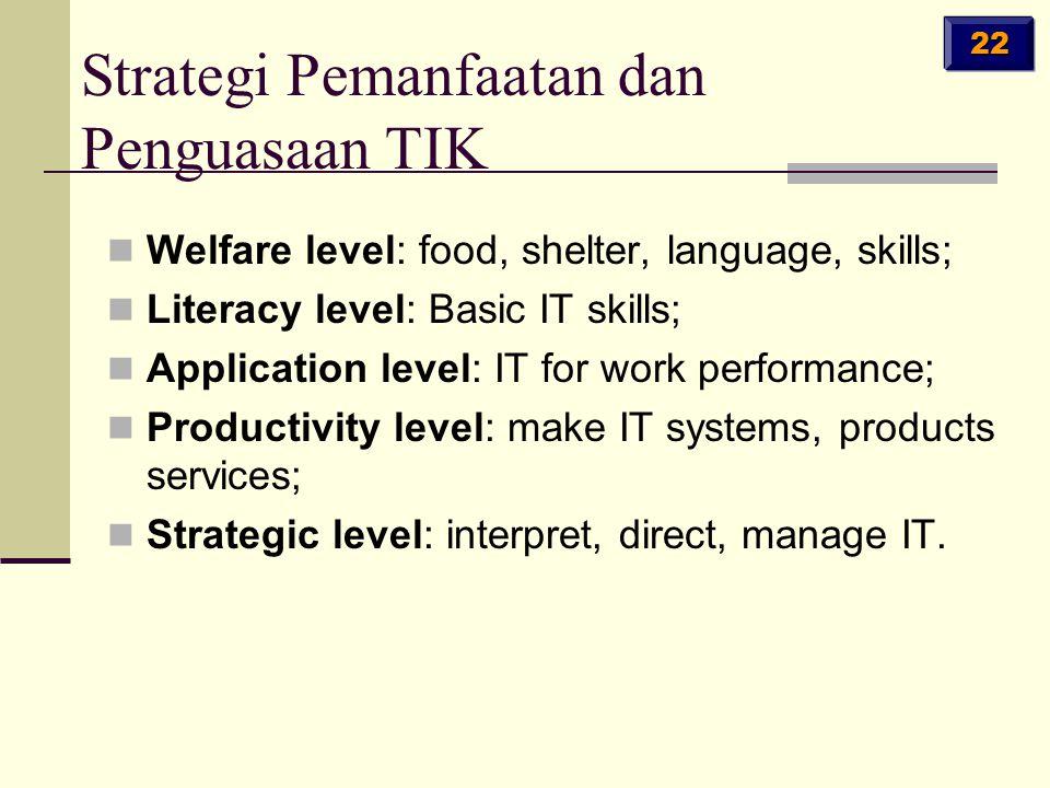 Strategi Pemanfaatan dan Penguasaan TIK