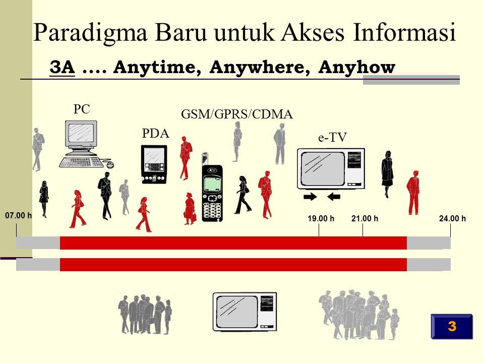 Paradigma Baru untuk Akses Informasi