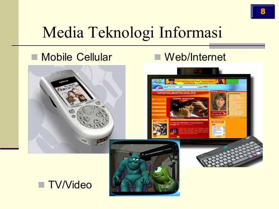 Media Teknologi Informasi