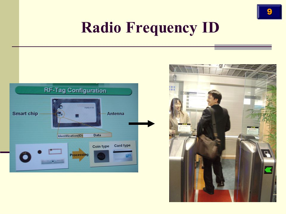 9 Radio Frequency ID