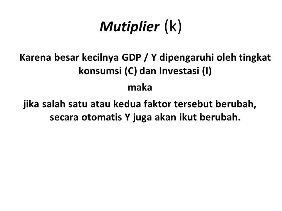 Mutiplier (k) Karena besar kecilnya GDP / Y dipengaruhi oleh tingkat konsumsi (C) dan Investasi (I)