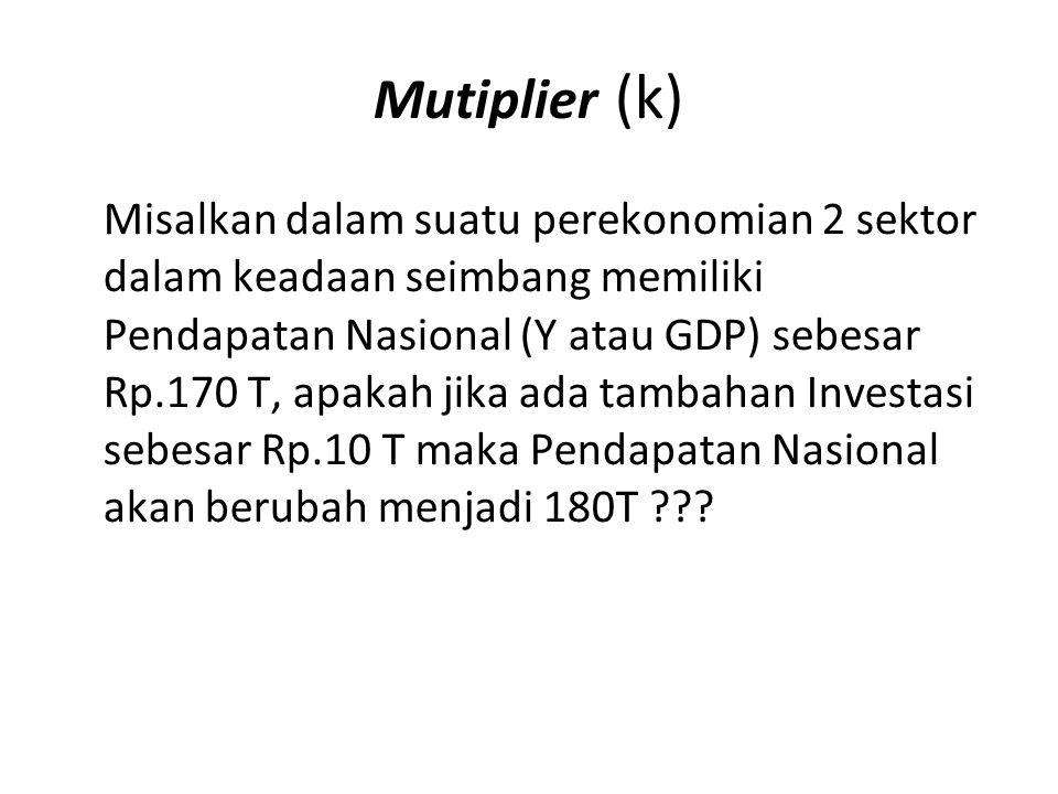 Mutiplier (k)