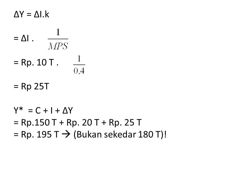 12/23/08 ΔY = ΔI.k = ΔI . = Rp. 10 T . = Rp 25T Y* = C + I + ΔY = Rp.150 T + Rp.