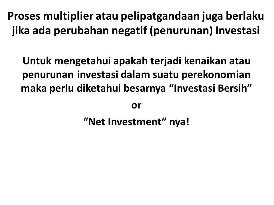12/23/08 Proses multiplier atau pelipatgandaan juga berlaku jika ada perubahan negatif (penurunan) Investasi.