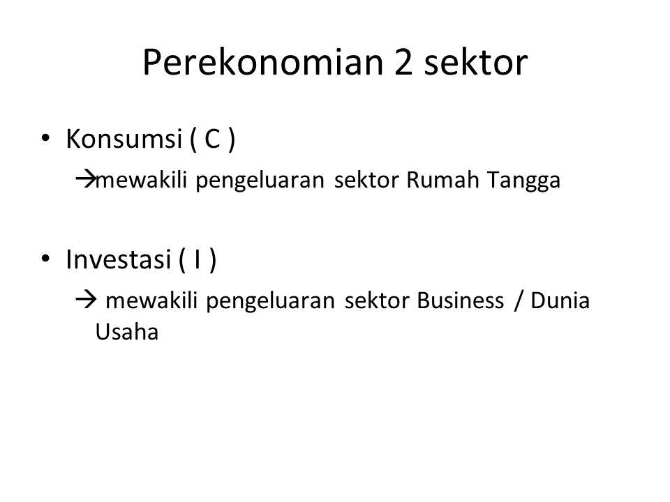 Perekonomian 2 sektor Konsumsi ( C ) Investasi ( I )