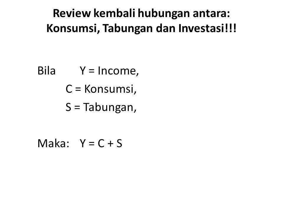 Review kembali hubungan antara: Konsumsi, Tabungan dan Investasi!!!