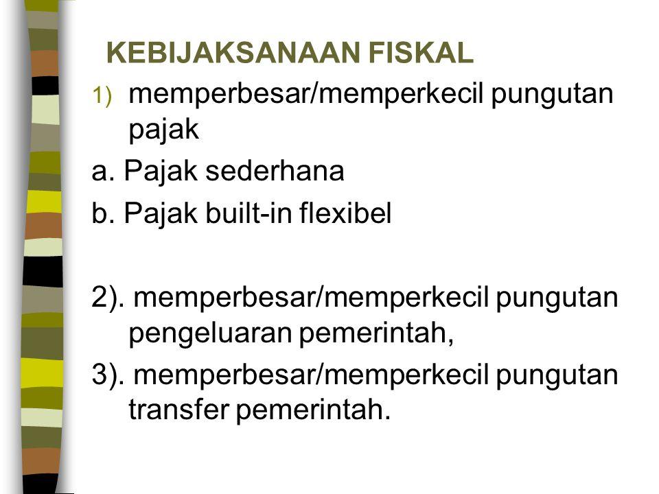 KEBIJAKSANAAN FISKAL memperbesar/memperkecil pungutan pajak. a. Pajak sederhana. b. Pajak built-in flexibel.