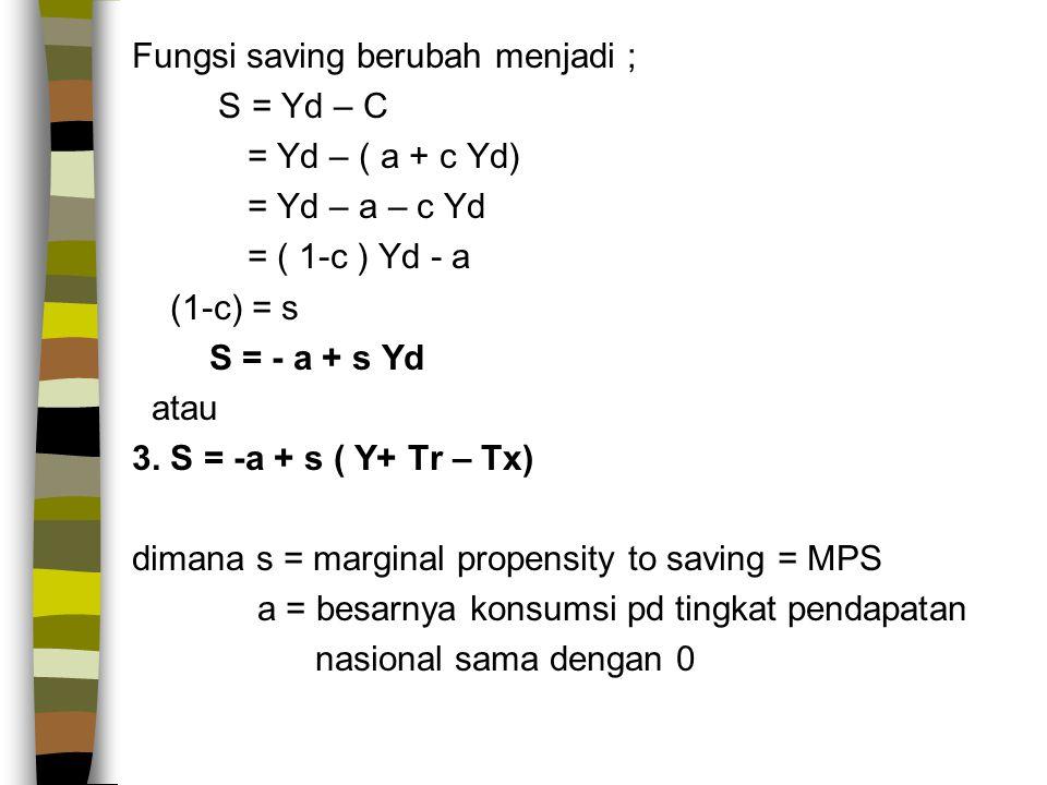 Fungsi saving berubah menjadi ; S = Yd – C = Yd – ( a + c Yd) = Yd – a – c Yd = ( 1-c ) Yd - a (1-c) = s S = - a + s Yd atau 3.