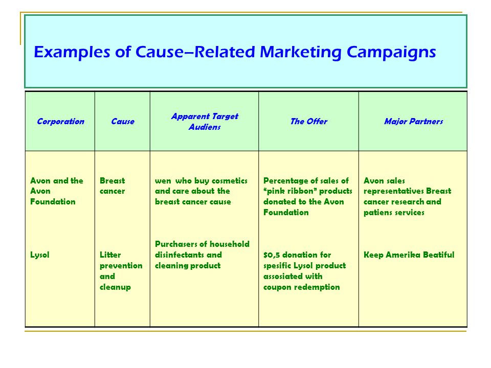 Examples of Cause–Related Marketing Campaigns