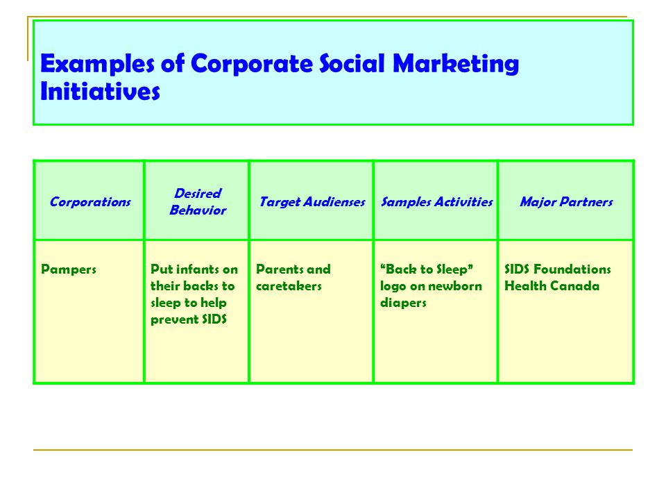 Examples of Corporate Social Marketing Initiatives
