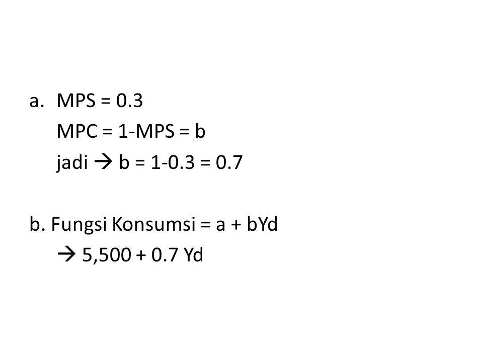 MPS = 0.3 MPC = 1-MPS = b jadi  b = 1-0.3 = 0.7 b. Fungsi Konsumsi = a + bYd  5,500 + 0.7 Yd