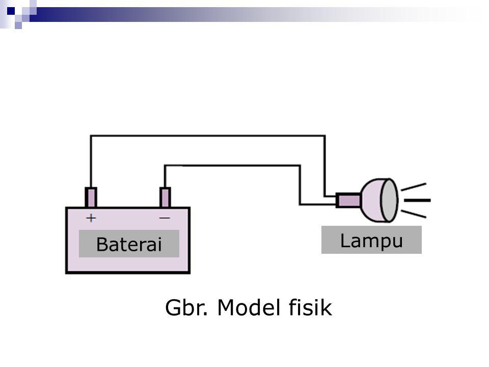 Lampu Baterai Gbr. Model fisik