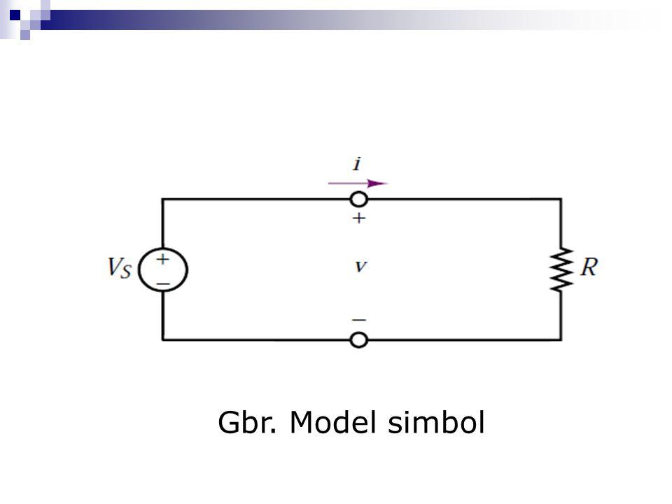 Gbr. Model simbol