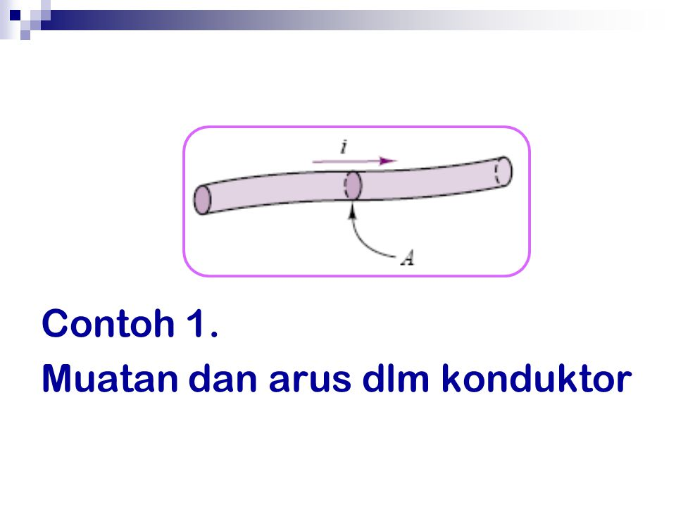 Contoh 1. Muatan dan arus dlm konduktor
