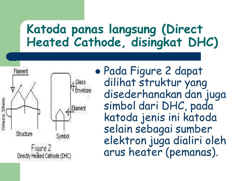 Katoda panas langsung (Direct Heated Cathode, disingkat DHC)