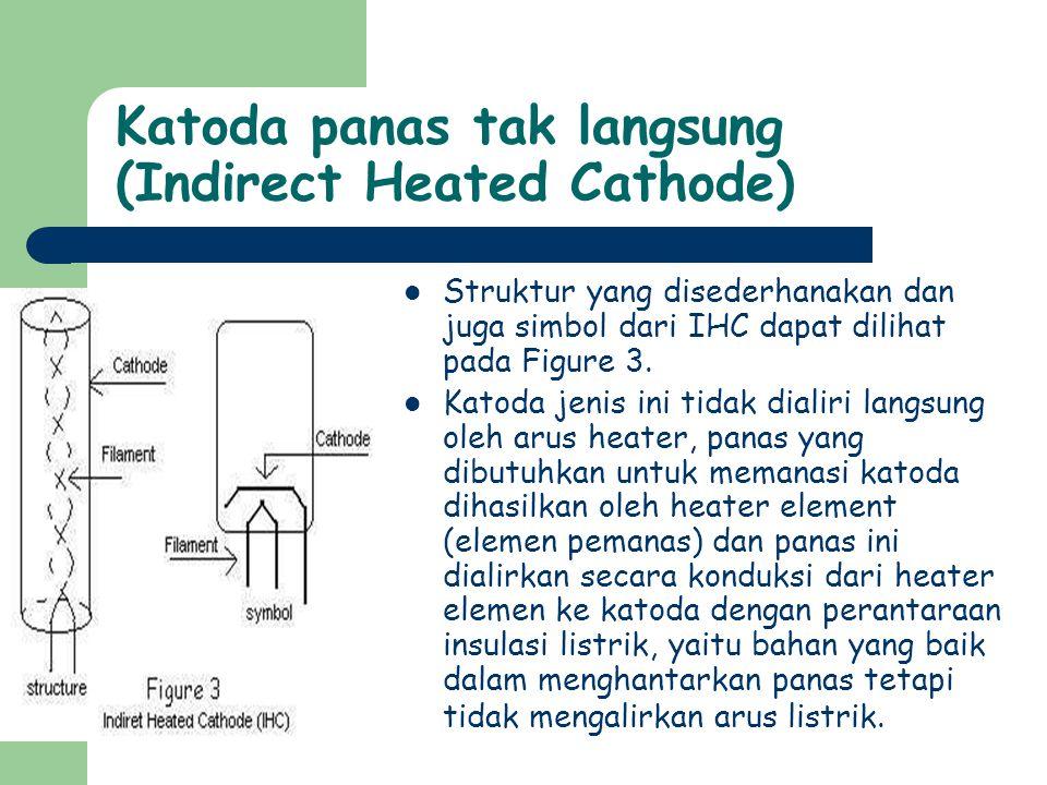 Katoda panas tak langsung (Indirect Heated Cathode)