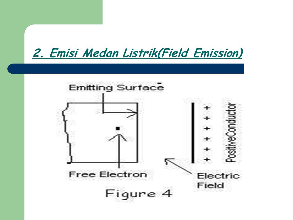 2. Emisi Medan Listrik(Field Emission)