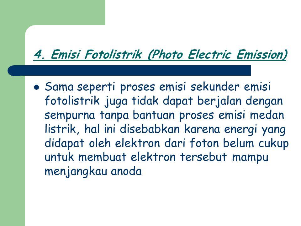 4. Emisi Fotolistrik (Photo Electric Emission)