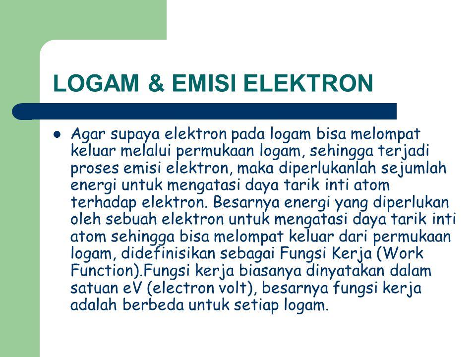 LOGAM & EMISI ELEKTRON