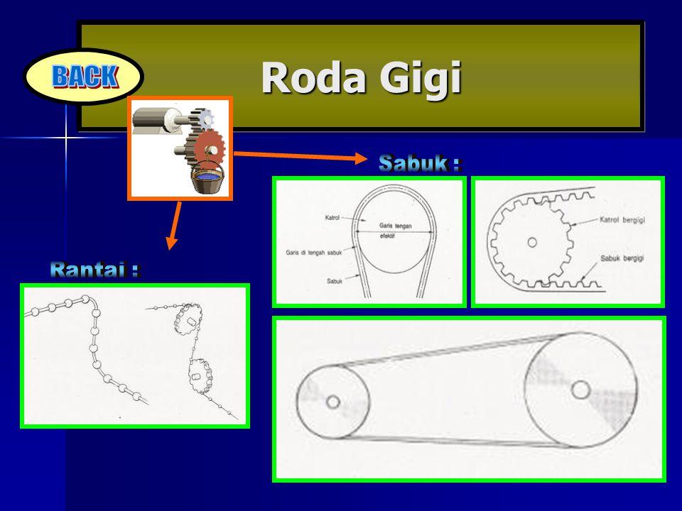 Roda Gigi BACK Sabuk : Rantai :