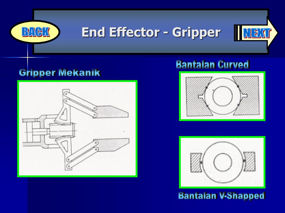 BACK NEXT End Effector - Gripper Bantalan Curved Gripper Mekanik