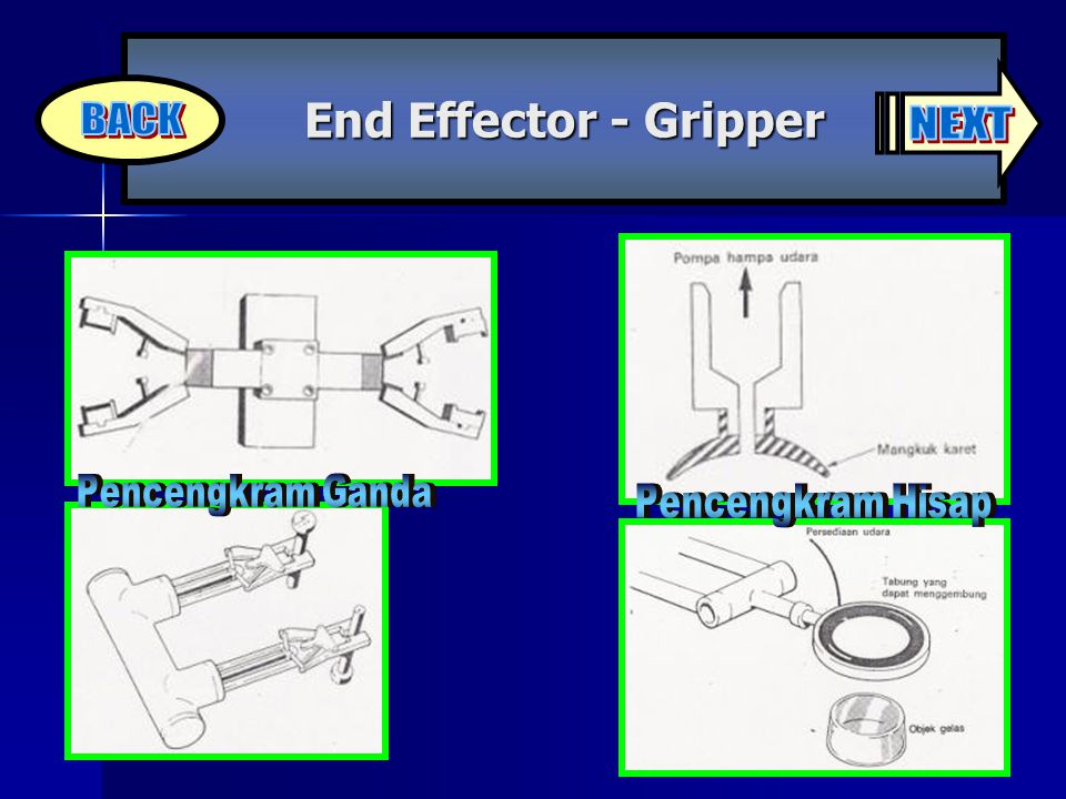 End Effector - Gripper NEXT BACK Pencengkram Ganda Pencengkram Hisap