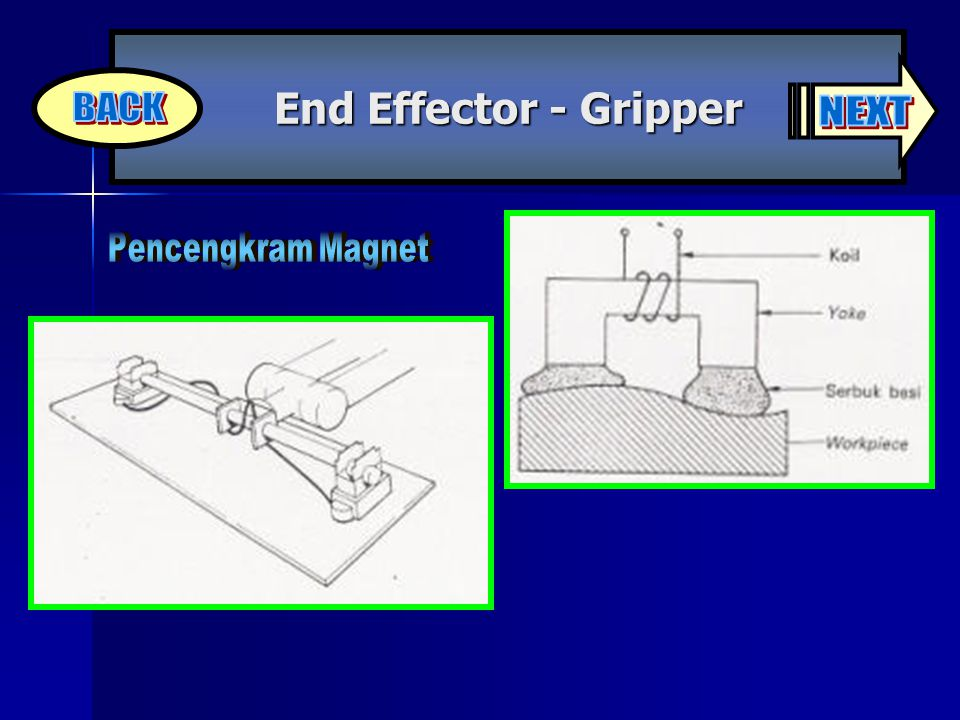 End Effector - Gripper NEXT BACK Pencengkram Magnet