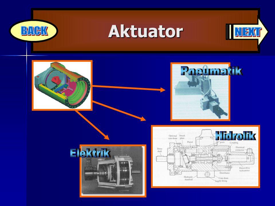 Aktuator NEXT BACK Pneumatik Hidrolik Elektrik