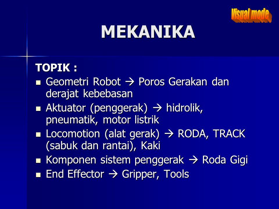 MEKANIKA TOPIK : Geometri Robot  Poros Gerakan dan derajat kebebasan