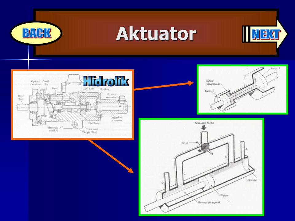 Aktuator NEXT BACK Hidrolik