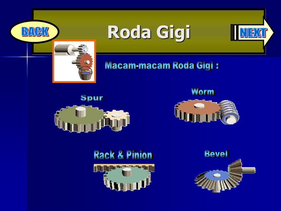 Macam-macam Roda Gigi :