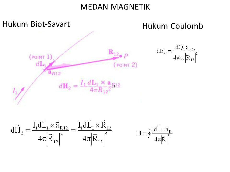 MEDAN MAGNETIK Hukum Biot-Savart Hukum Coulomb