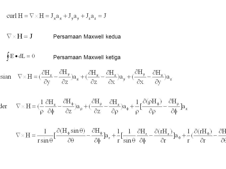 Persamaan Maxwell kedua