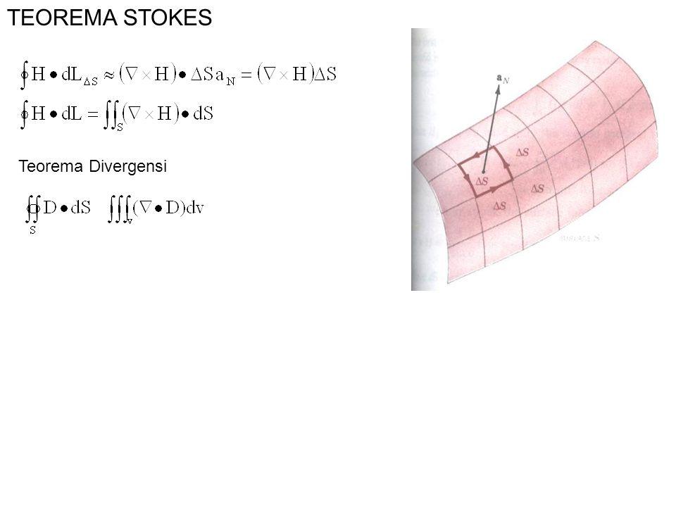 TEOREMA STOKES Teorema Divergensi