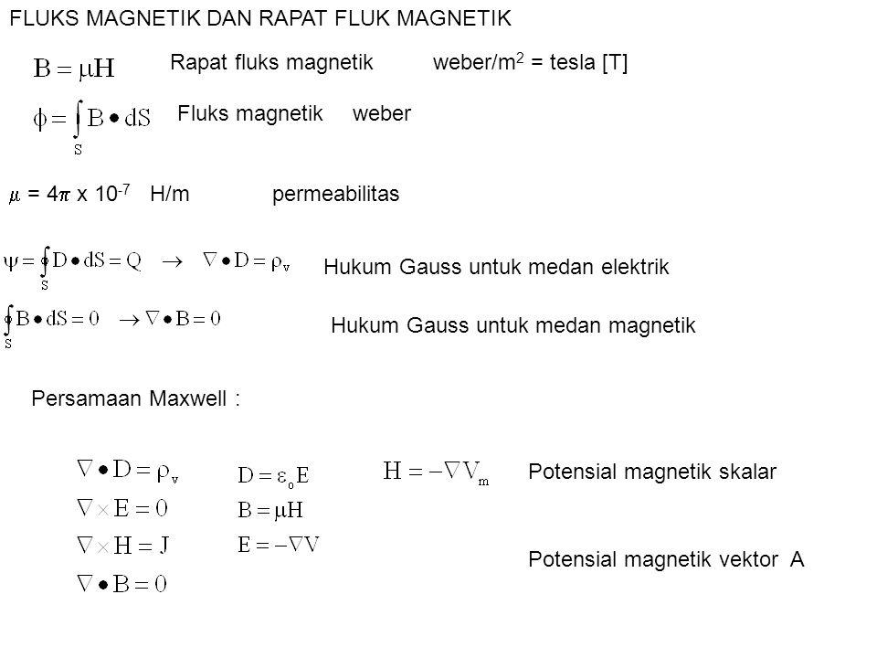 FLUKS MAGNETIK DAN RAPAT FLUK MAGNETIK
