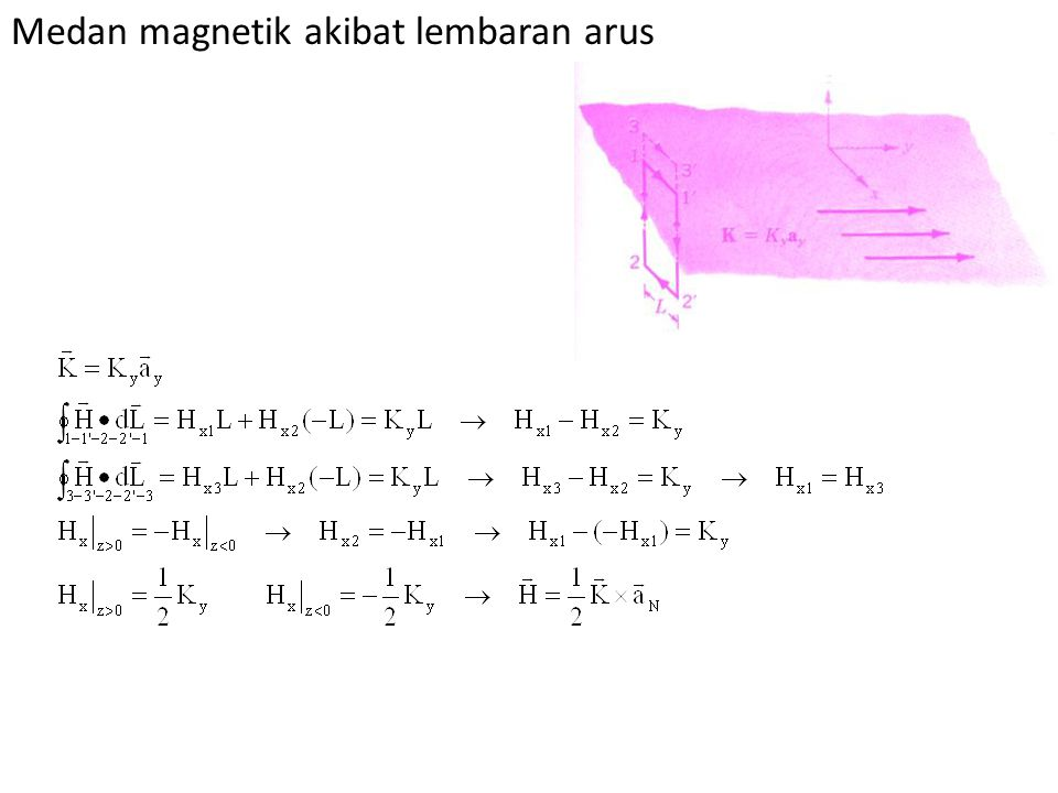 Medan magnetik akibat lembaran arus