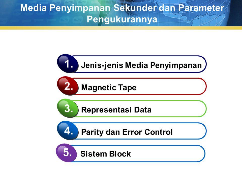 Media Penyimpanan Sekunder dan Parameter Pengukurannya
