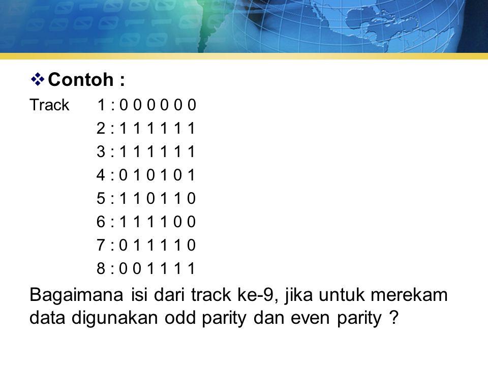 Contoh : Track 1 : 0 0 0 0 0 0. 2 : 1 1 1 1 1 1. 3 : 1 1 1 1 1 1. 4 : 0 1 0 1 0 1. 5 : 1 1 0 1 1 0.