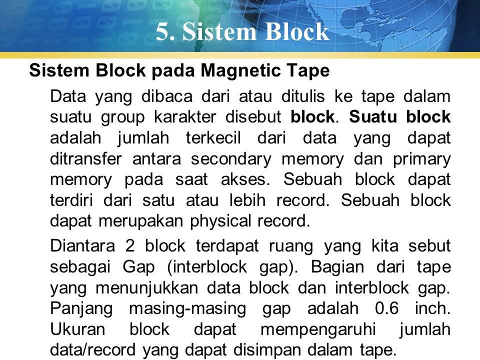 5. Sistem Block Sistem Block pada Magnetic Tape