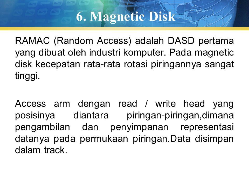 6. Magnetic Disk