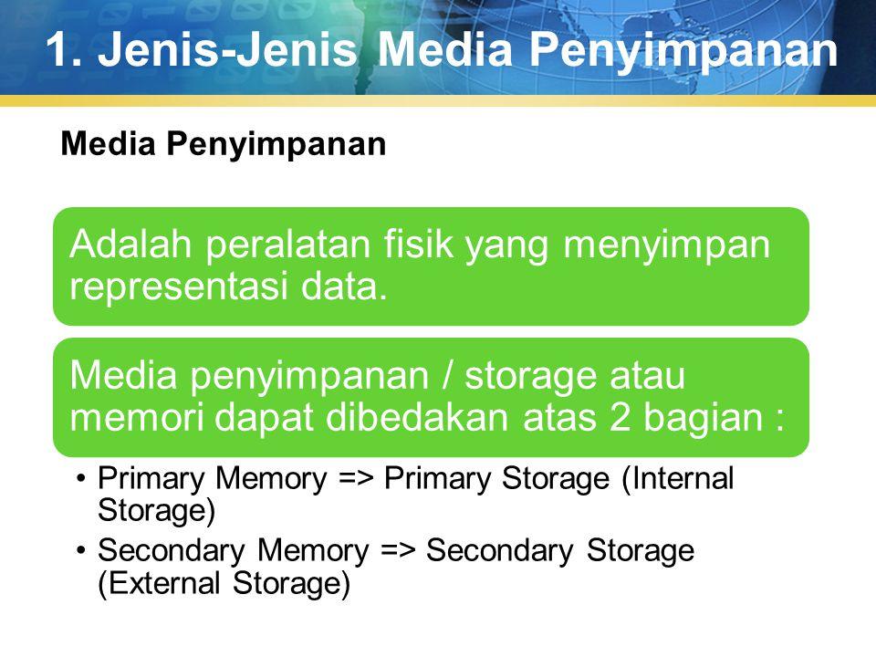 1. Jenis-Jenis Media Penyimpanan